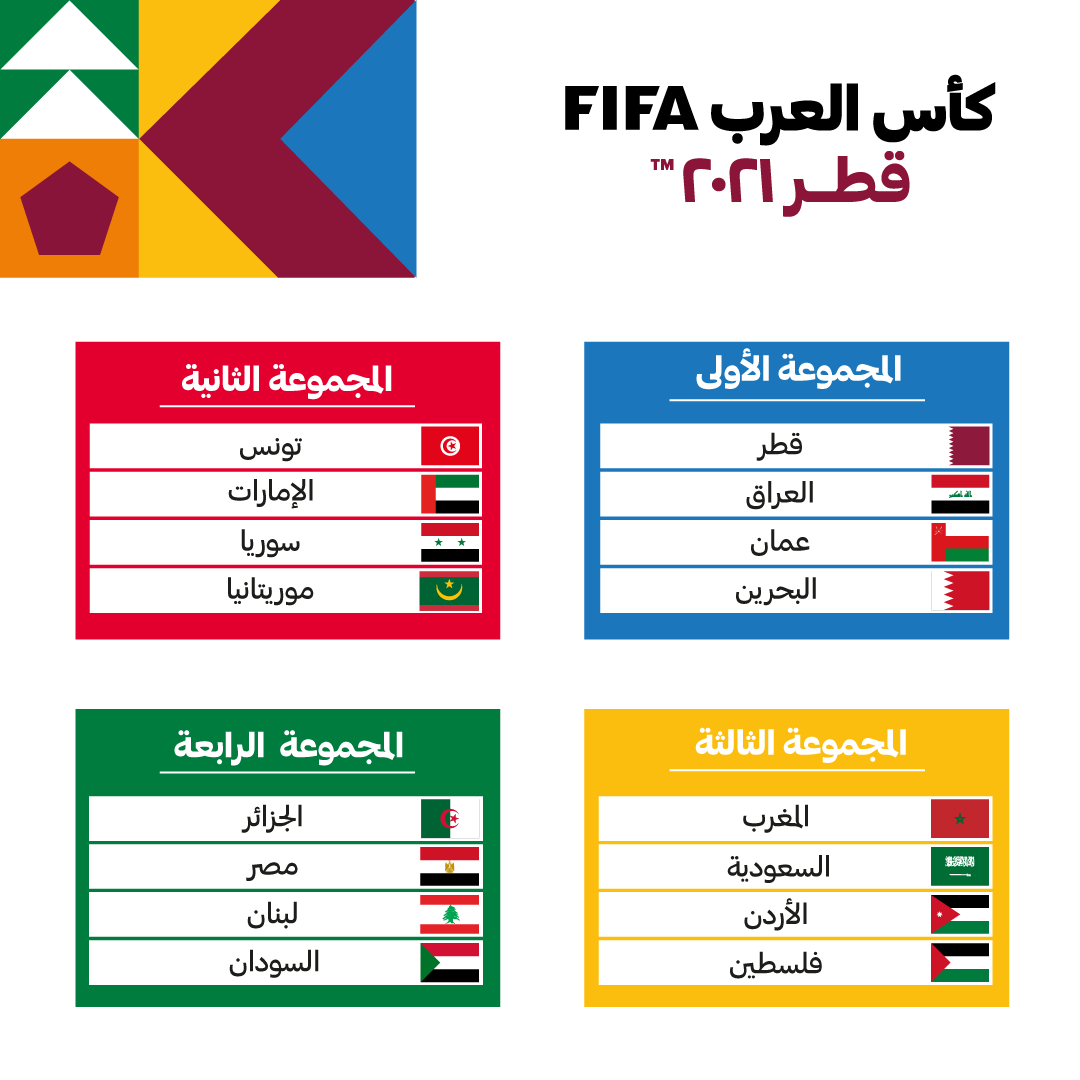 Click image for larger version.  Name:FIFA-Arab-Cup-Qatar-2021-the-group-stage-draw-AR.png Views:80 Size:51.4 KB ID:2566
